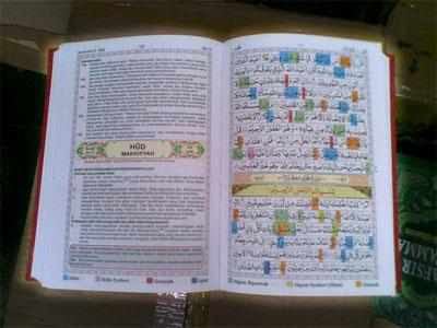 Al Quran ku Terjemah Tajwid Blok Warna