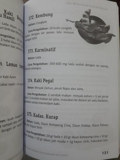 Buku 1001 Resep Obat Asli Indonesia Isi