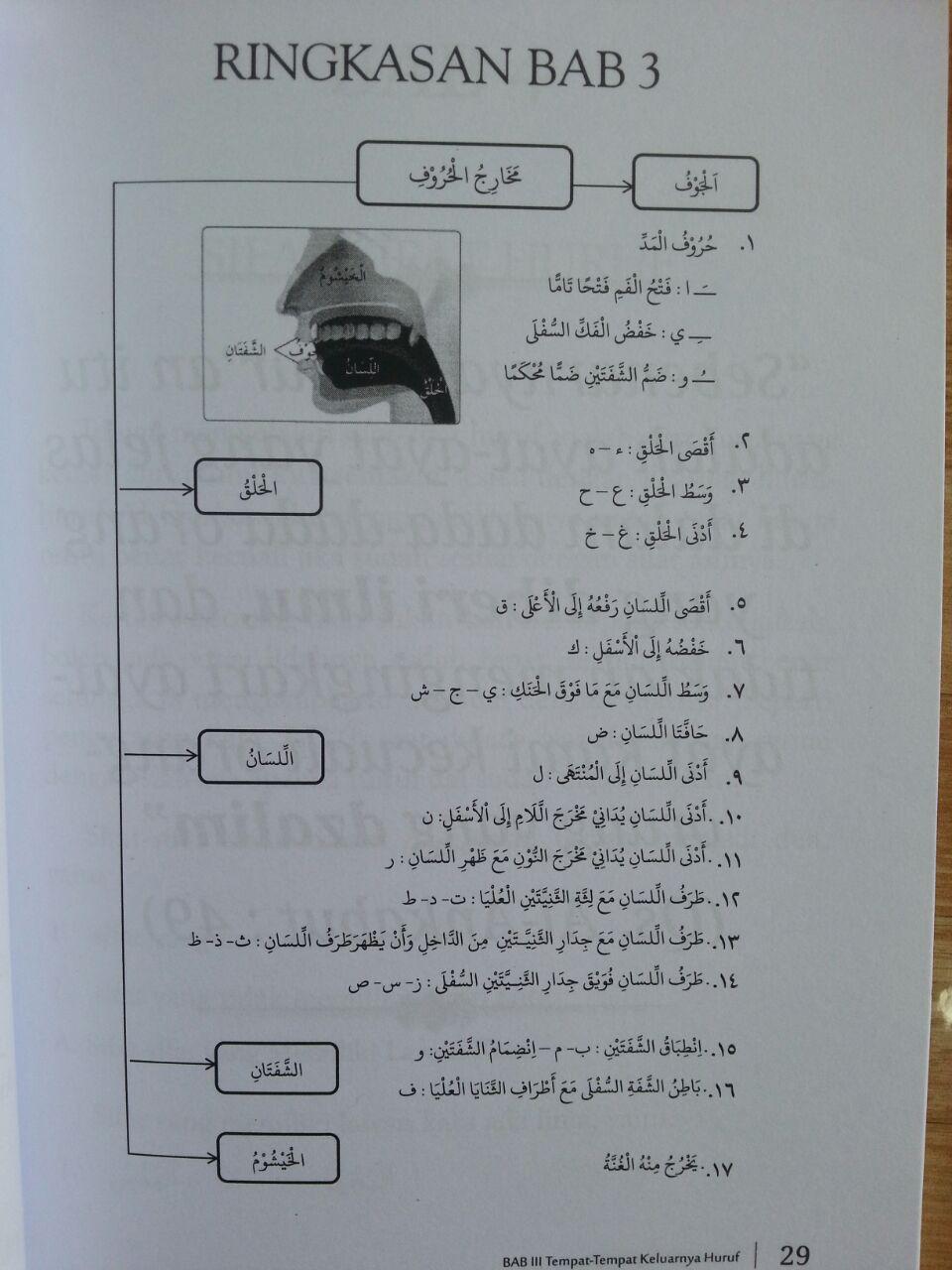 Buku Pedoman Daurah Al-Qur'an Panduan Ilmu Tajwid isi 3