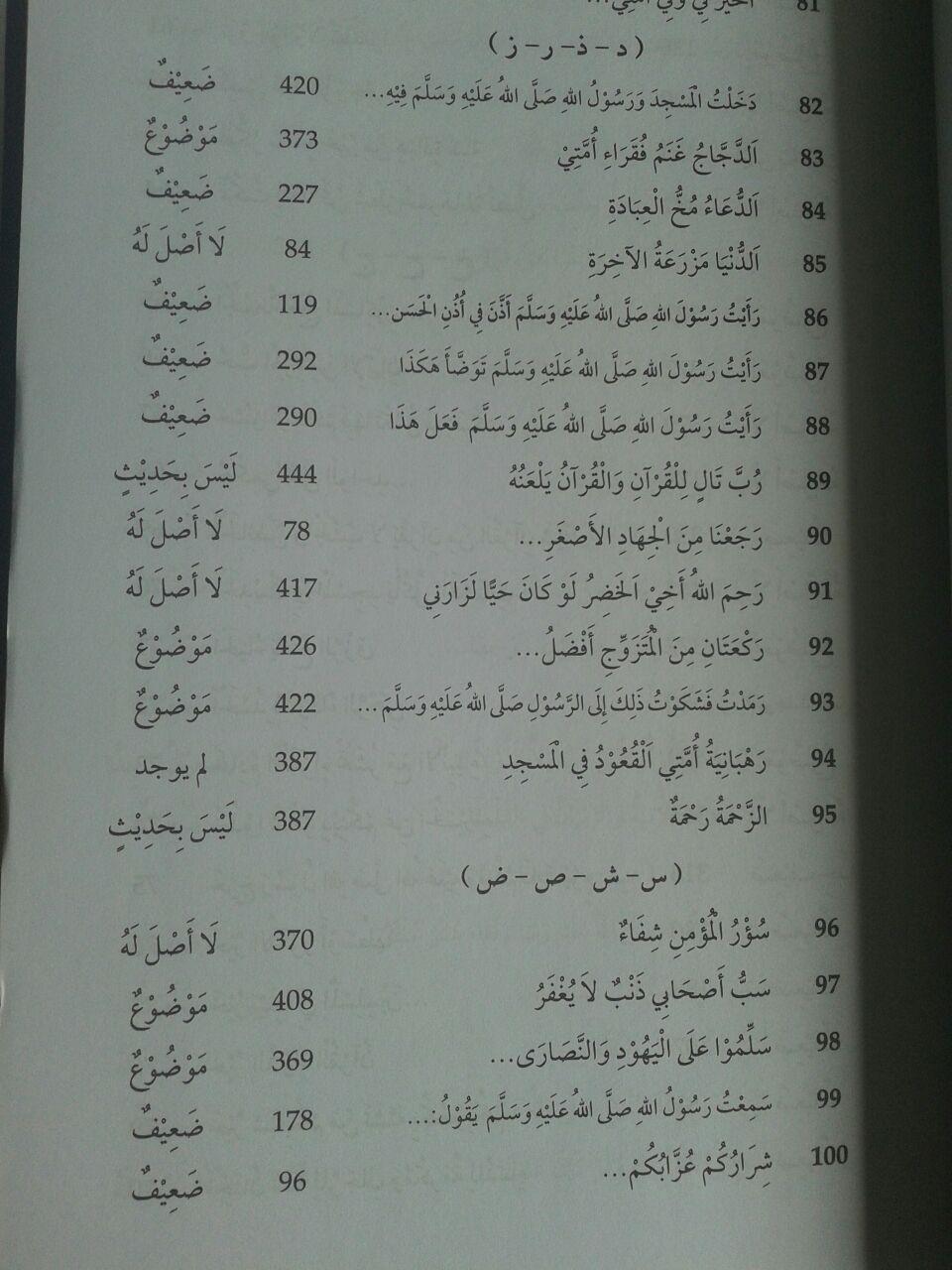 Buku Hadits-Hadits Dhaif dan Maudhu (2 Jilid) isi 5