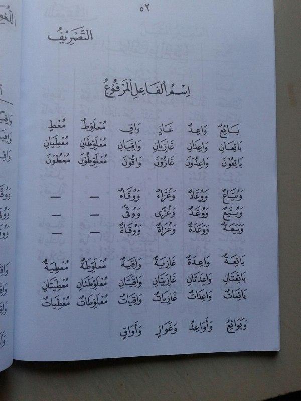 Kitab Amtsilatut Tashrifiyyah isi 2