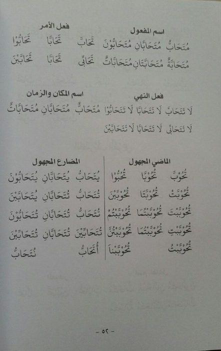 Kitab Al Kaafii Fii 'Ilmish Sharfi Lengkap isi 2