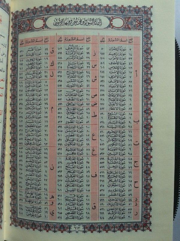 Al-Qur'an Mushaf Rasm Utsmani Resleting Ukuran A6 isi 2