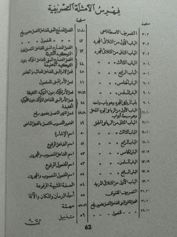 Kitab Al-Amtsilah At-Tashrifiyyah Sedang Ukuran A5 isi 3