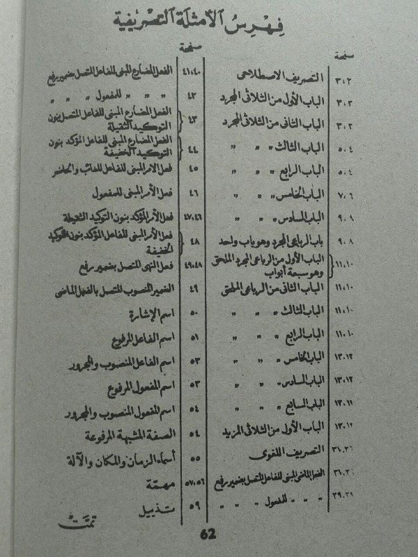 Kitab Al-Amtsilah At-Tashrifiyyah Sedang Ukuran A5 isi 4