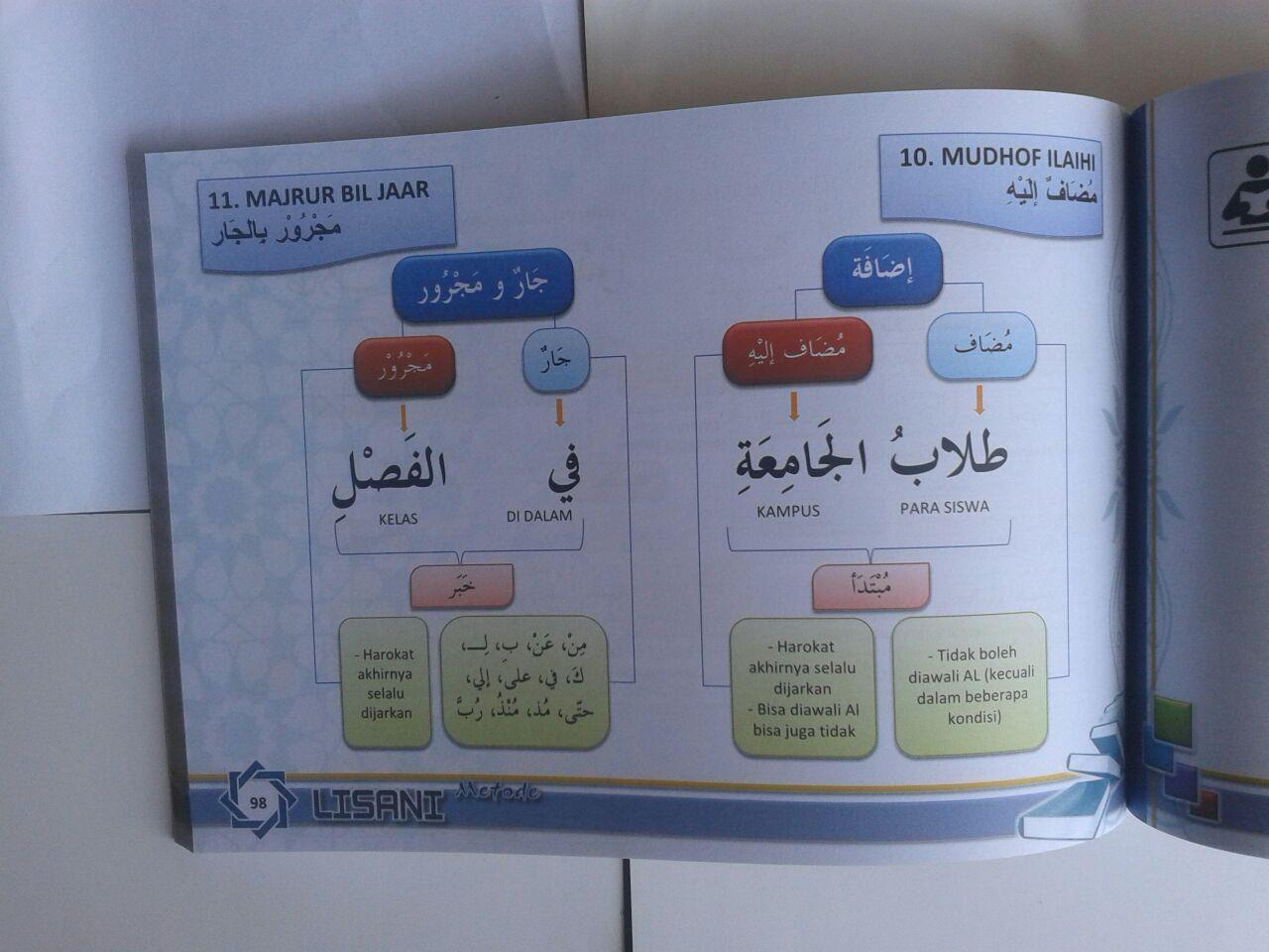 Buku 4 Langkah Tepat Membaca Kitab Arab Metode Lisani isi 2