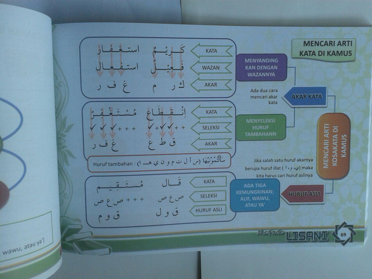 Buku 4 Langkah Tepat Membaca Kitab Arab Metode Lisani isi 3