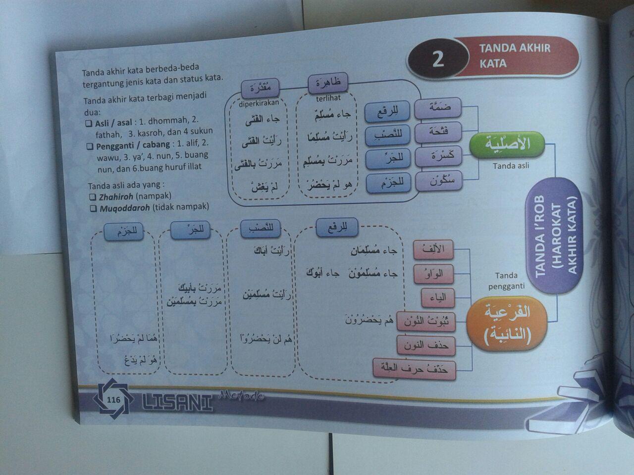 Buku 4 Langkah Tepat Membaca Kitab Arab Metode Lisani isi