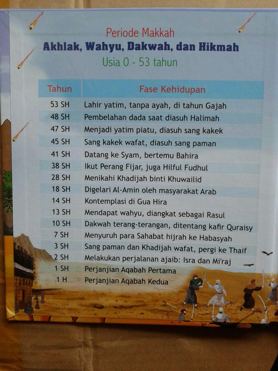 Buku Anak Muhammad Nabiku isi 3