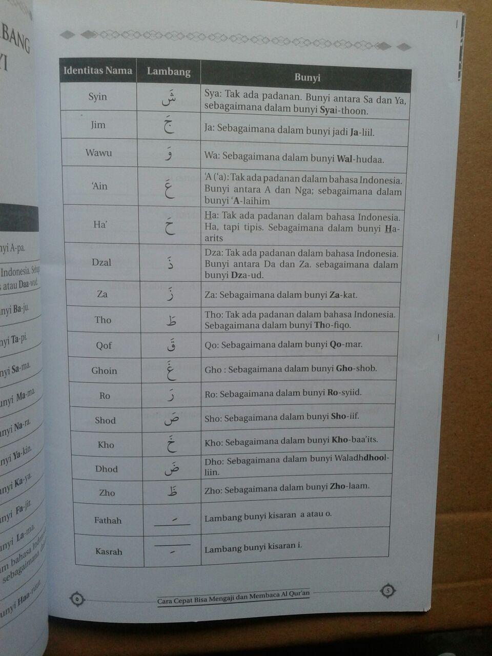 Buku Tadarus Cara Cepat Mengaji Membaca Al-Quran 1 Jam isi 2