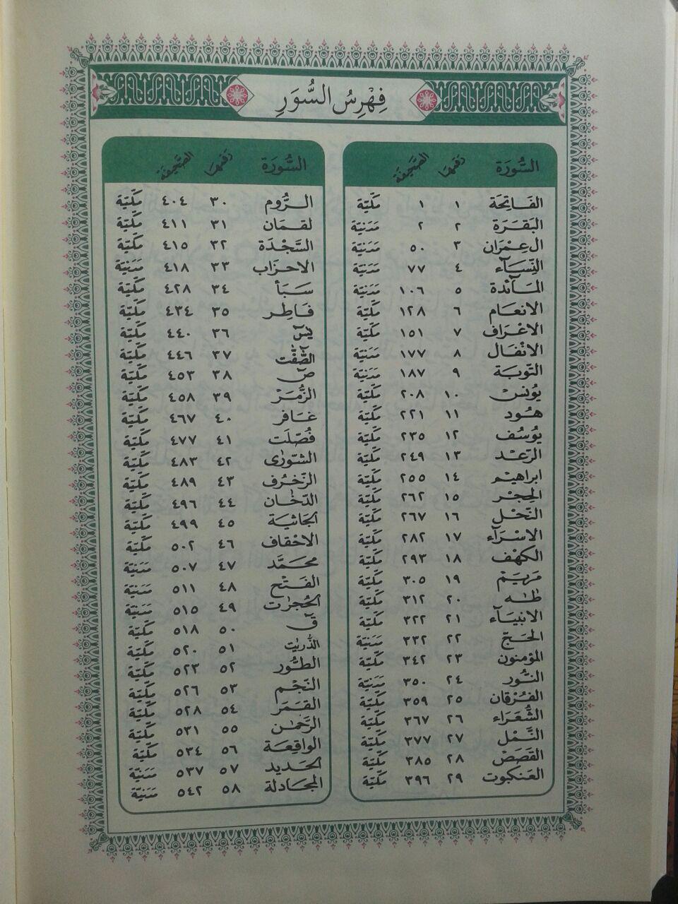 Al-Quran Dilengkapi Waqaf Dan Ibtida Ukuran A4 isi 4