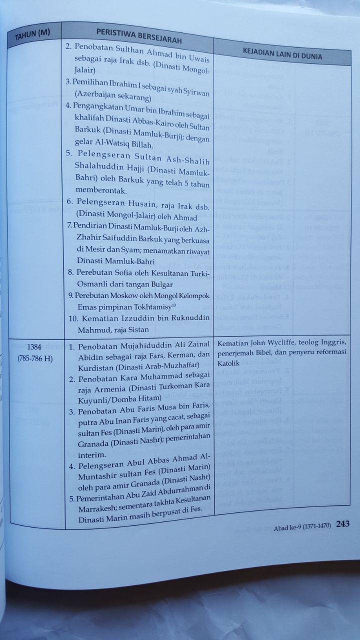Buku Kronologi Sejarah Islam Dan Dunia 571 - 2016 Masehi 185.000 20% 148.000 Pustaka Al-Kautsar isi