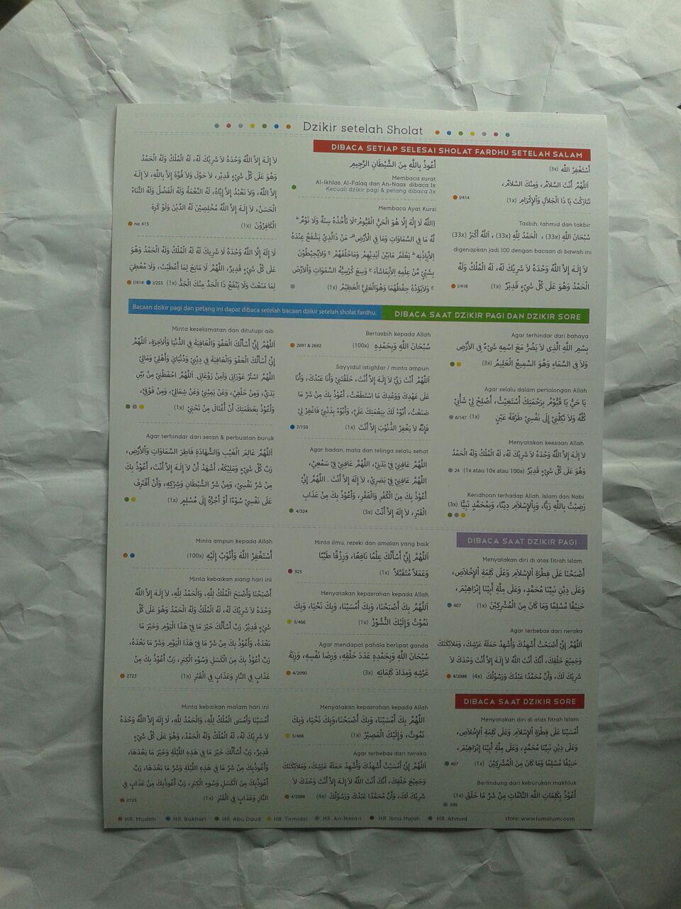 Poster Dzikir Setelah Sholat 12,000 10% 10,800 Luma Lumi