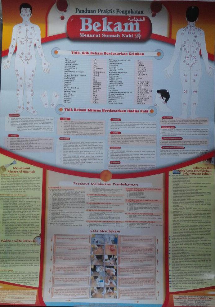 Poster-Panduan-Praktis--2