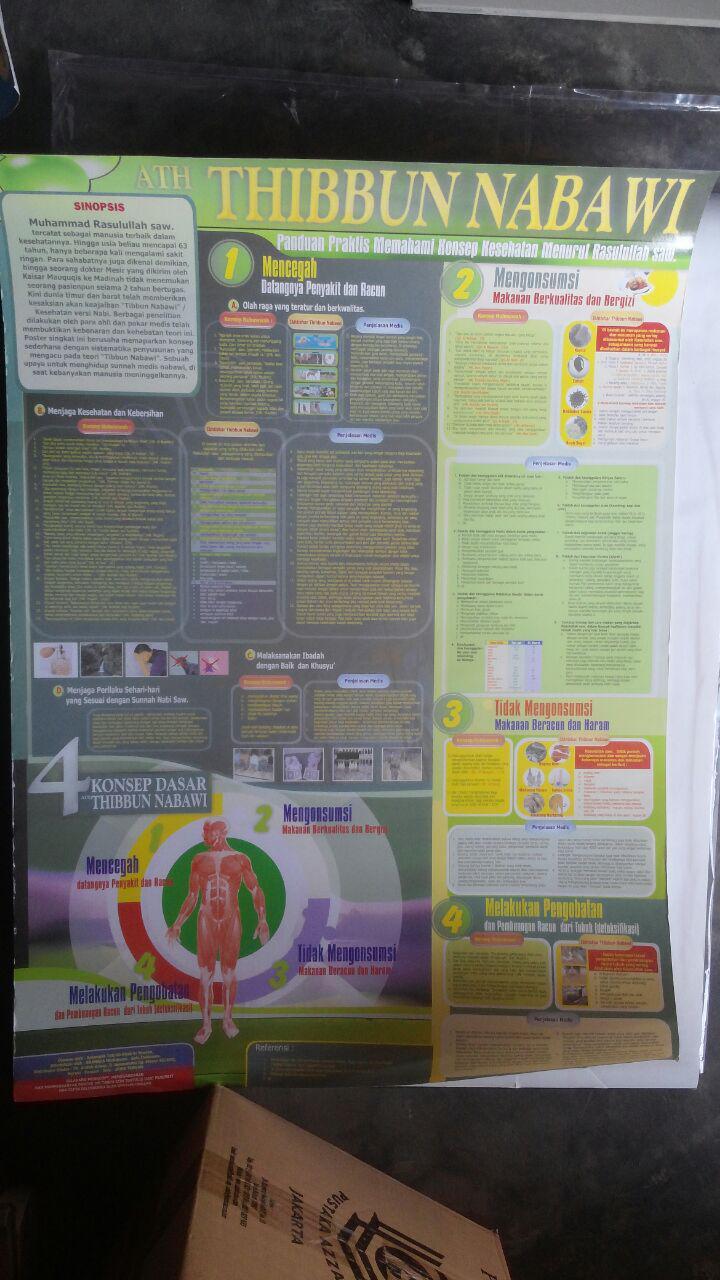 Poster Thibbun Nabawi 15.000 15% 12.750 Granada Mediatama