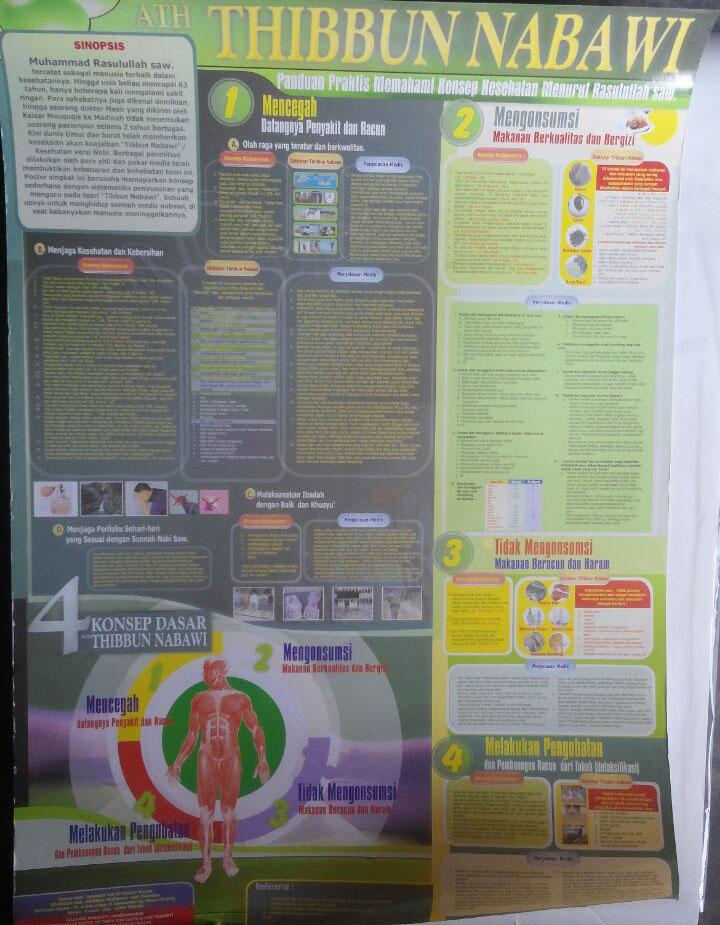 Poster-Thibbun-Nabawi