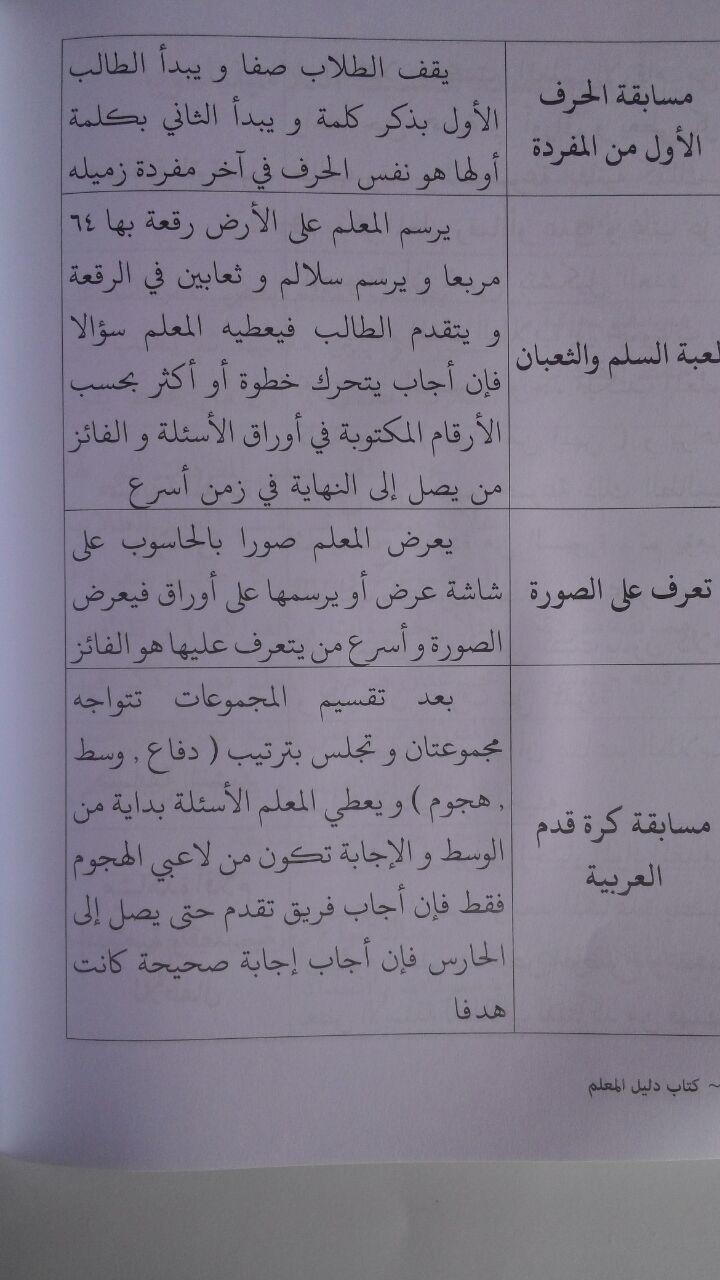 kitab Silsilah Lisaniy Arabiy Muallim 8,000 15% 6,800 Al-Qowam Abul Faruq Abdurrahman isi 2