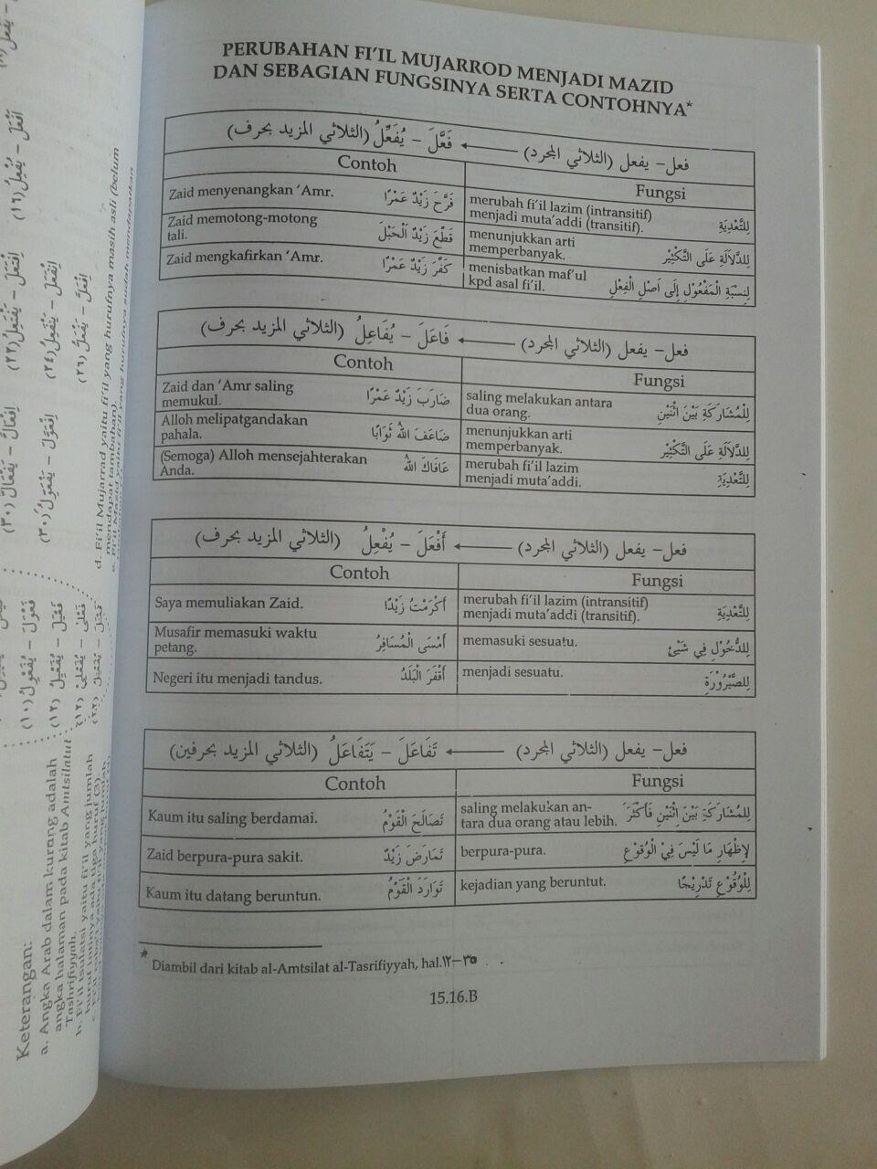 Buku Belajar Cepat Tata Bahasa Arab Plus isi 2