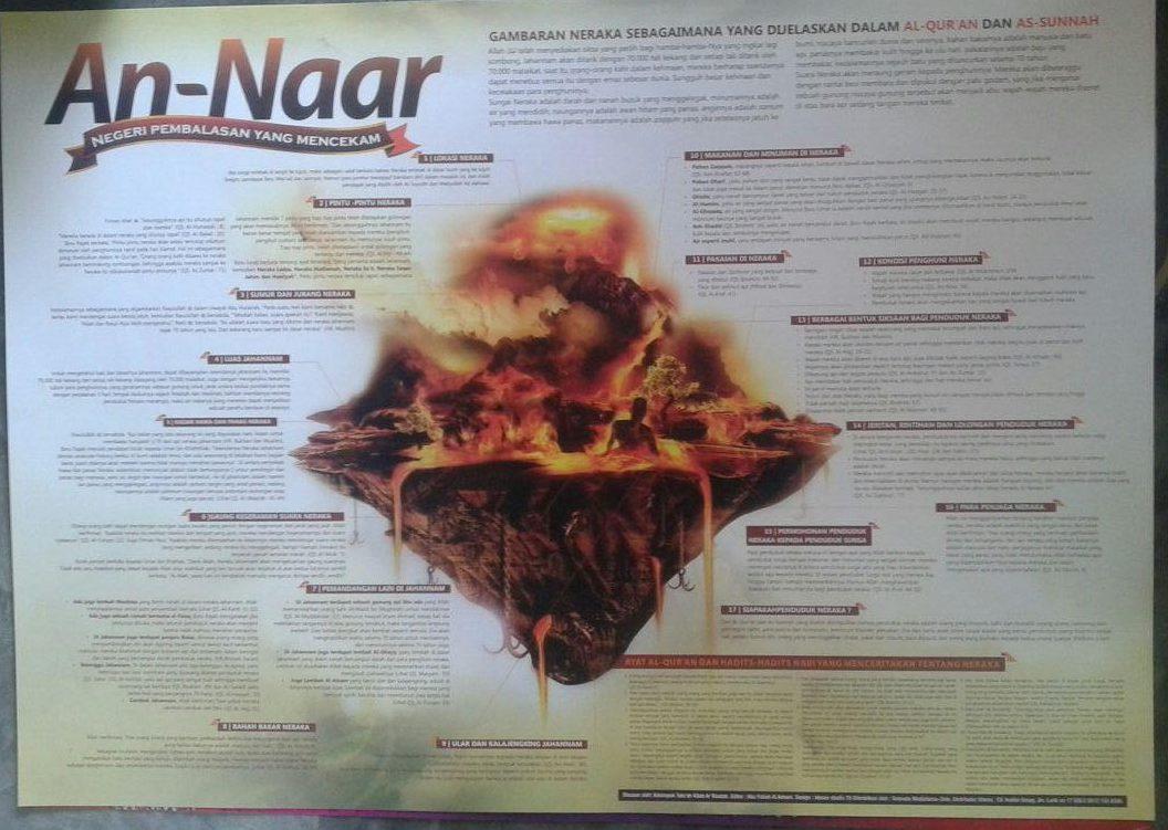 Poster An-Naar isi