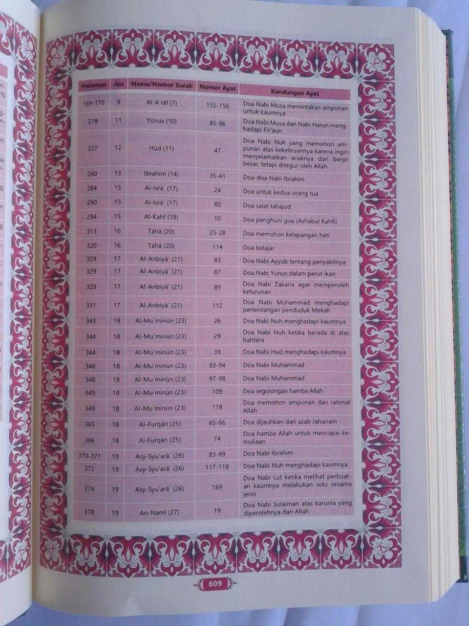 Al-Qur'an Transliterasi Perkata Terjemah Perkata Ath-Thayyib A5 isi