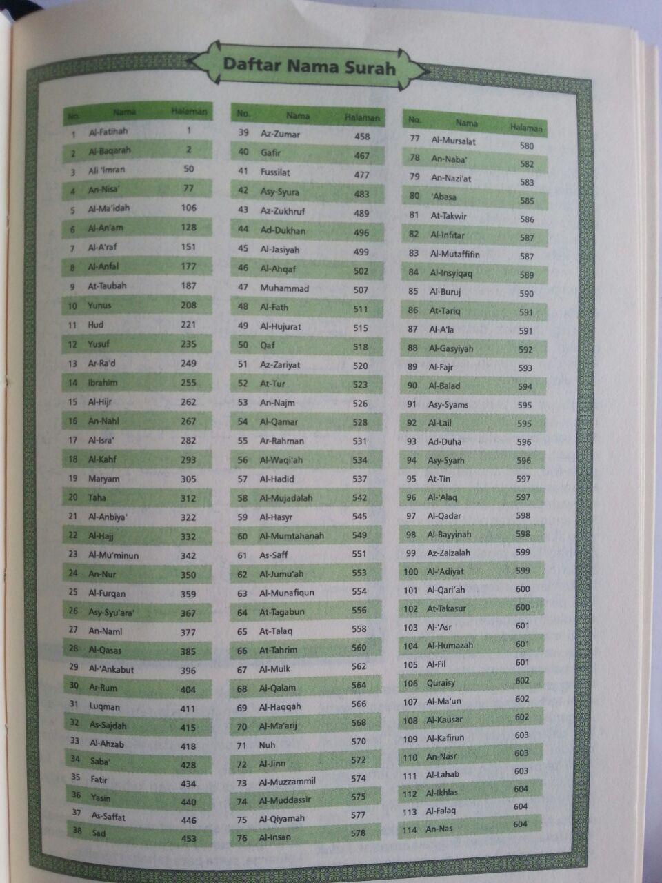 Al-Qur'an Syaamil Terjemah Versi Cordova Ukuran A6 isi