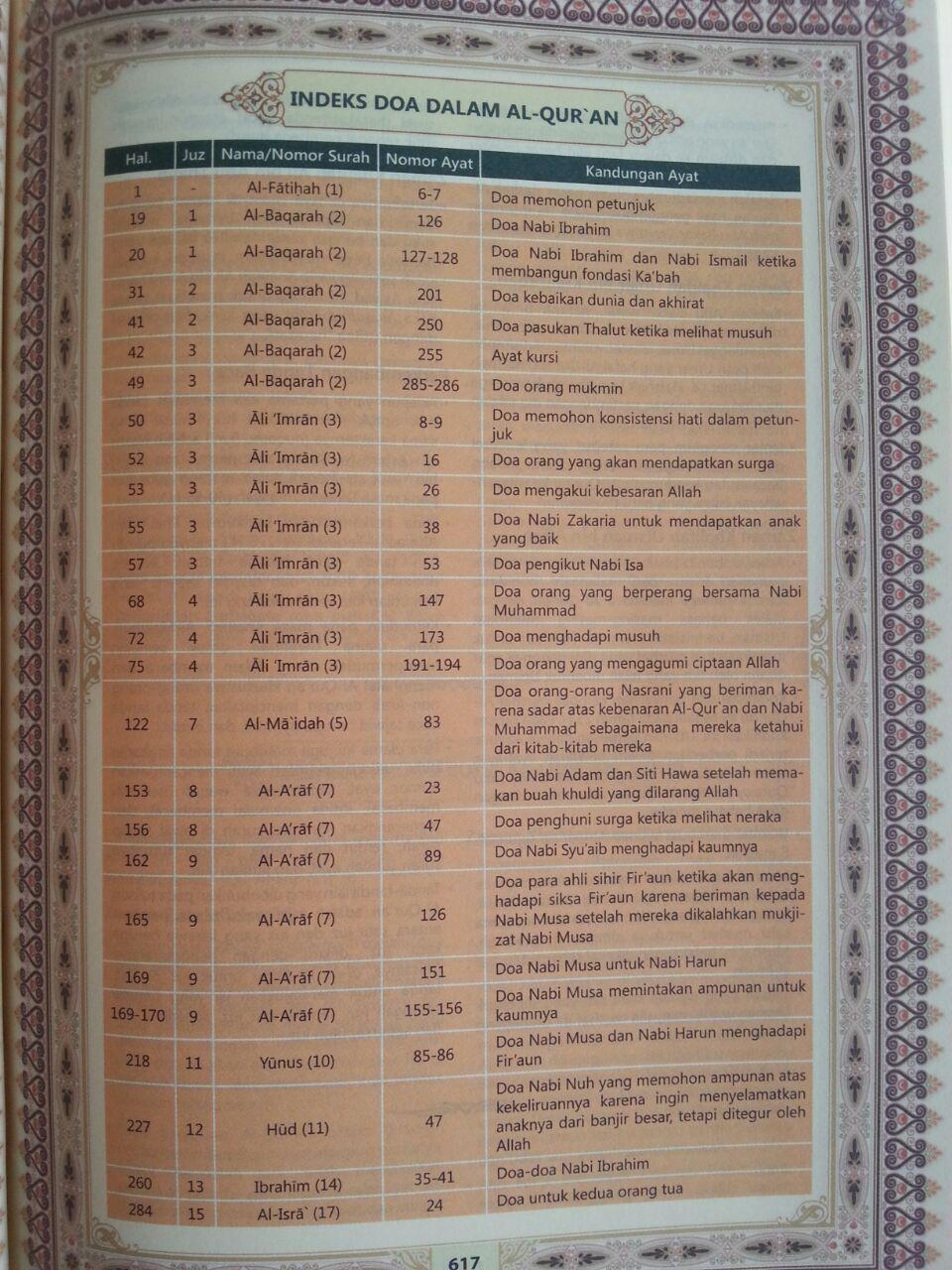 Quran AlMumayyaz Tajwid Warna Transliterasi Terjemah Perkata A5 isi 2