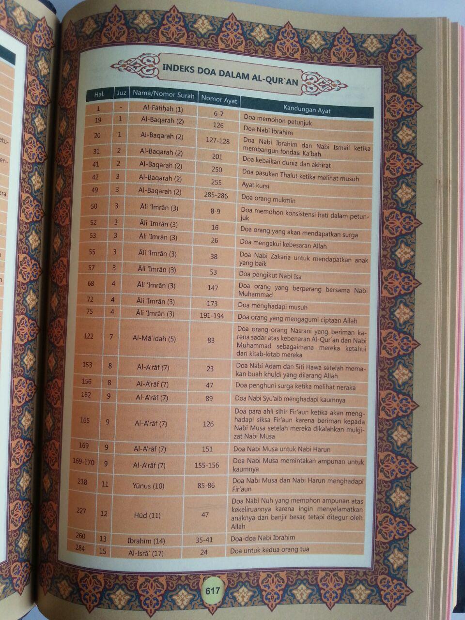 Al-Qur'an Almunawwar Tajwid Warna Transliterasi Terjemah Perayat A4 isi 2