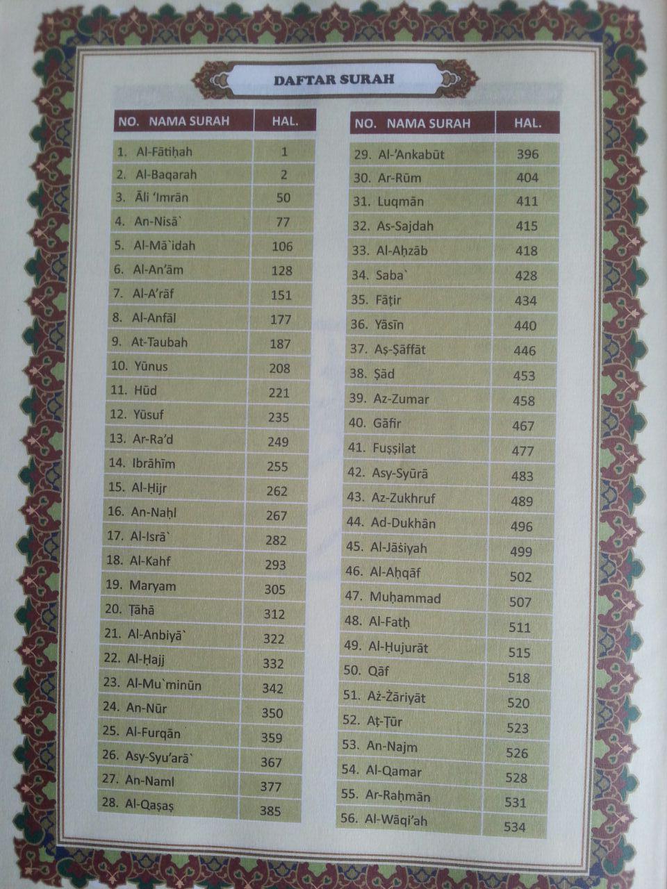 Al-Qur'an Tajwid Warna Transliterasi Terjemah Perkata Al-Mutakabbir A5 isi