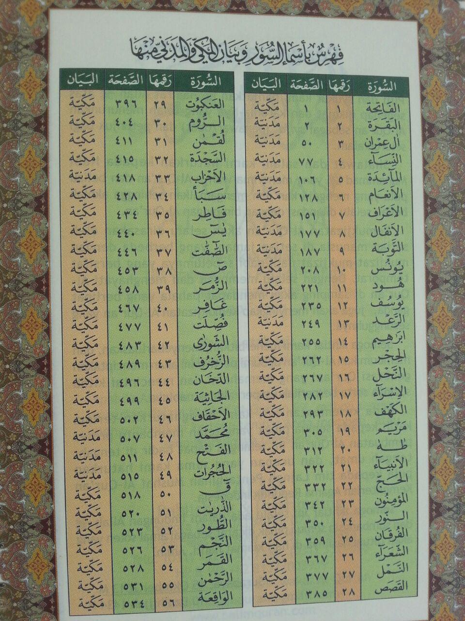 Al-Qur'an Al-Wafa' Mushaf Tanpa Terjemah Ukuran A5 isi