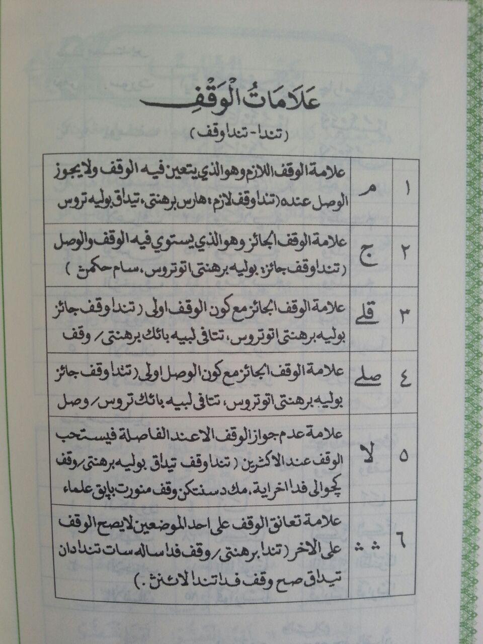 Al-Qur'an Tilawah Mushaf Mina Resleting Ukuran A6 isi