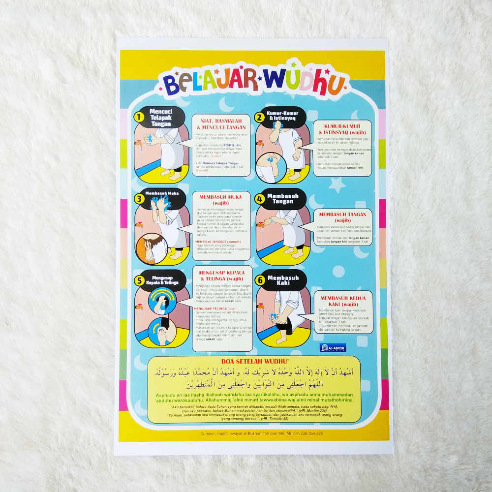 Poster Belajar Wudhu