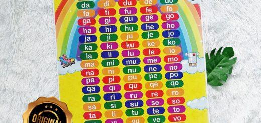 Poster Belajar Membaca Dari A-Z