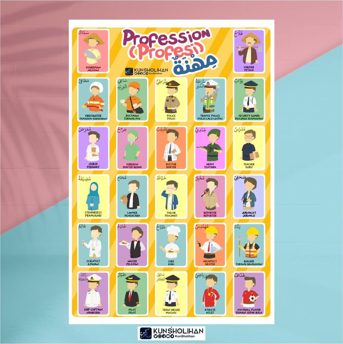 Poster Profession Mihnatun Profesi 3 Bahasa