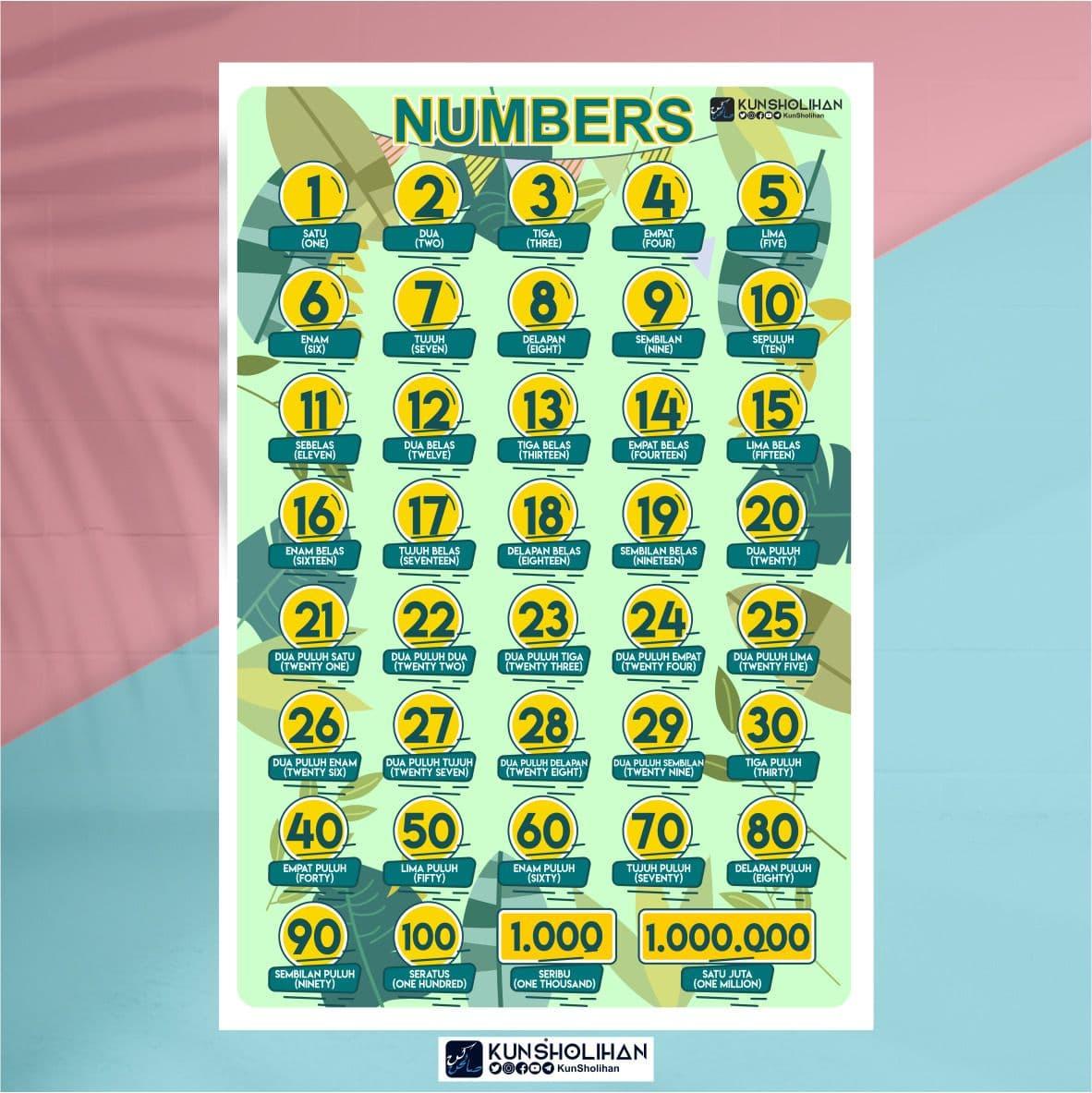 Poster Numbers Kun Sholihan