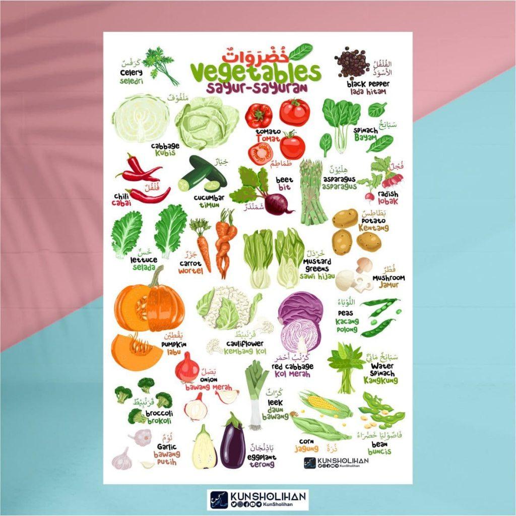 Poster Vegetables Khudrawatun Sayuran 3 Bahasa
