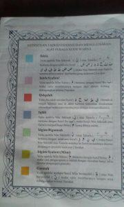 Alquran Mushaf Arab Latin Terjemah (Ukuran Besar) isi