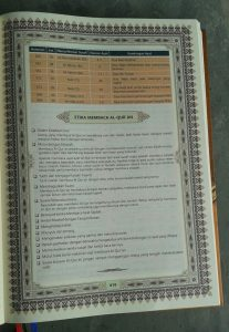 Quran Almumayaz Tajwid Warna Transliterasi Terjemah Per Kata isi 2