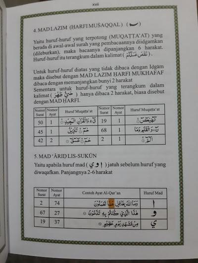 Al Quranku Dengan Tajwid Blok Warna Ukuran Kecil Toko Muslim Title
