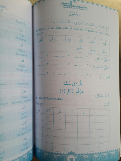 Buku Bahasa Arab Dasar Untuk Madrasah Ibtidaiyah Isi 2