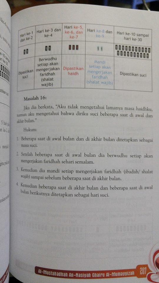 haid dan nifas dalam madzhab syafi'i buku isi 2