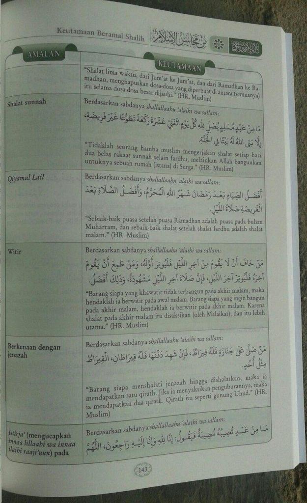 Buku Juz Amma Tafsir Singkat & Terjemah Serta 31 Bab Penting isi 2