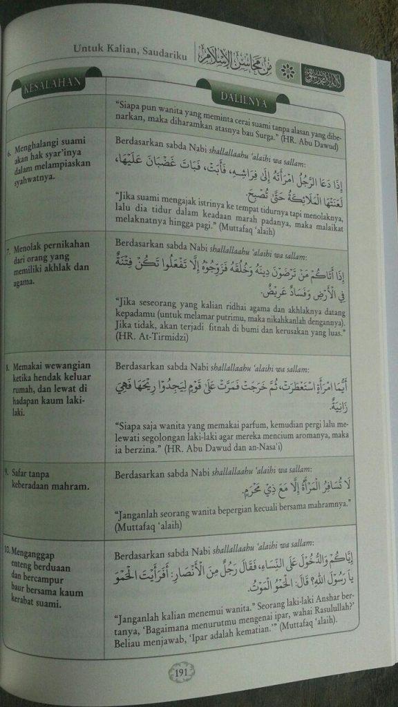 Buku Juz Amma Tafsir Singkat & Terjemah Serta 31 Bab Penting isi