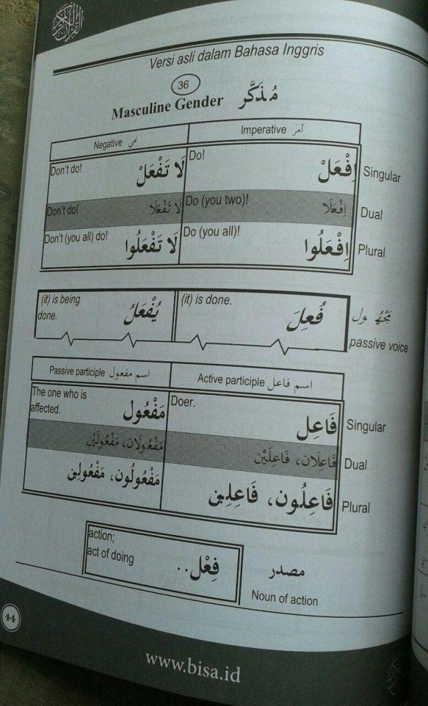 Buku Kamus Kecil 80 % Kosa Kata Al-Qur'an isi 3