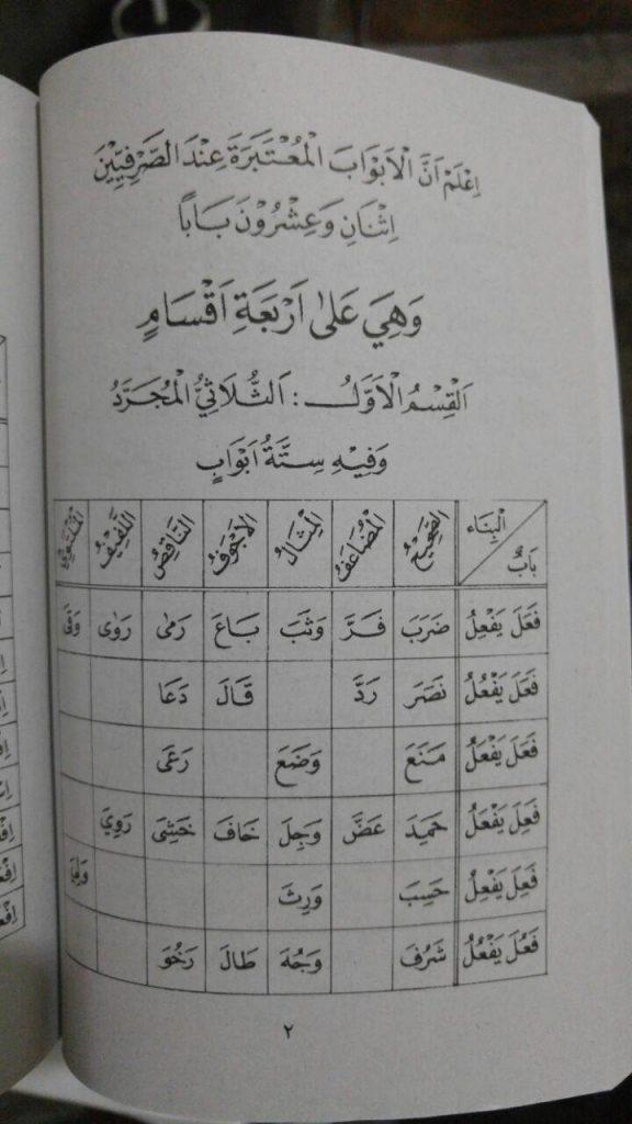 Buku Kitabut Tashrif isi