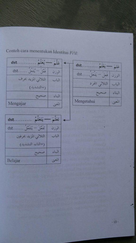 Buku Mahir Menggunakan Kamus Arab isi 2