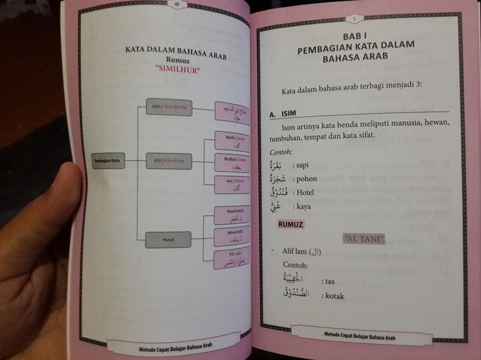 Buku Metode Cepat Belajar Bahasa Arab El-Matroed Isi 4