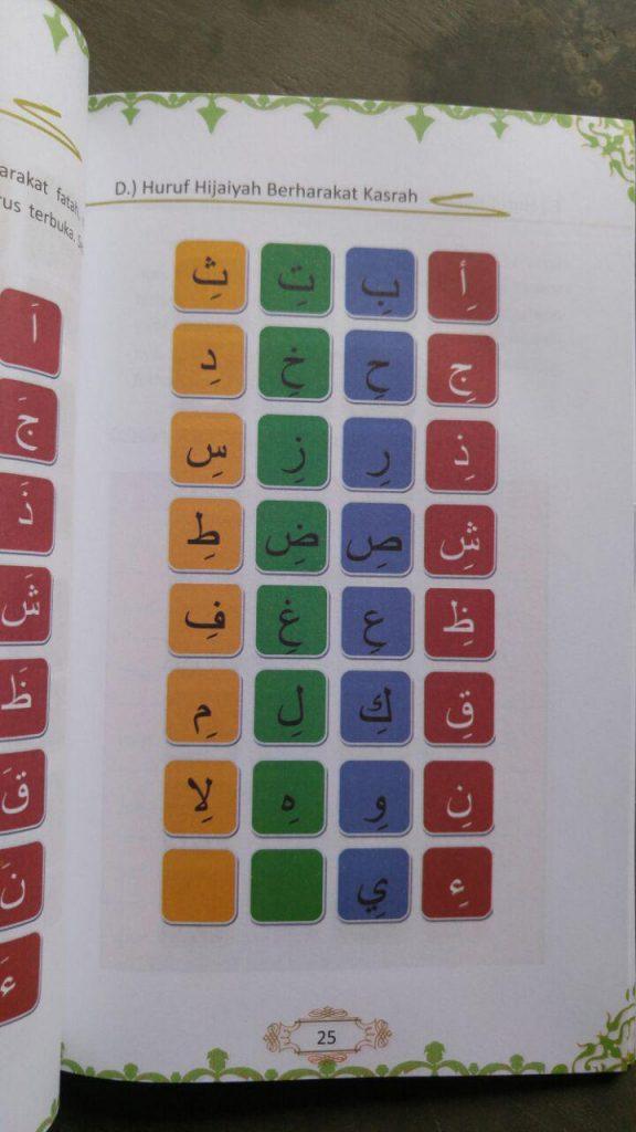 Buku Dan Video CD Tutorial Panduan Cepat Membaca Al-Qur'an isi 2