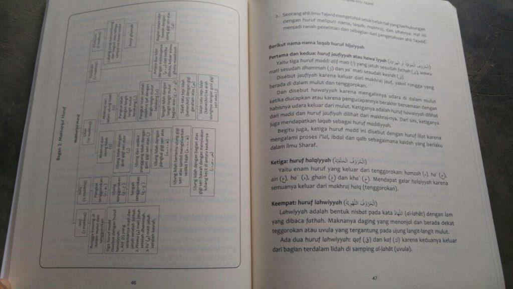 Buku Panduan Lengkap Ilmu Tajwid Untuk Semua Tingkatan isi 2