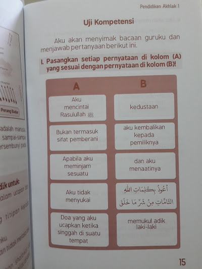 Buku Pendidikan Akhak Dan Hadits Untuk Madrasah Ibtidaiyah Isi