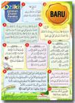 Poster Anak Dzikir Setelah Shalat Fardhu Sesuai Sunnah
